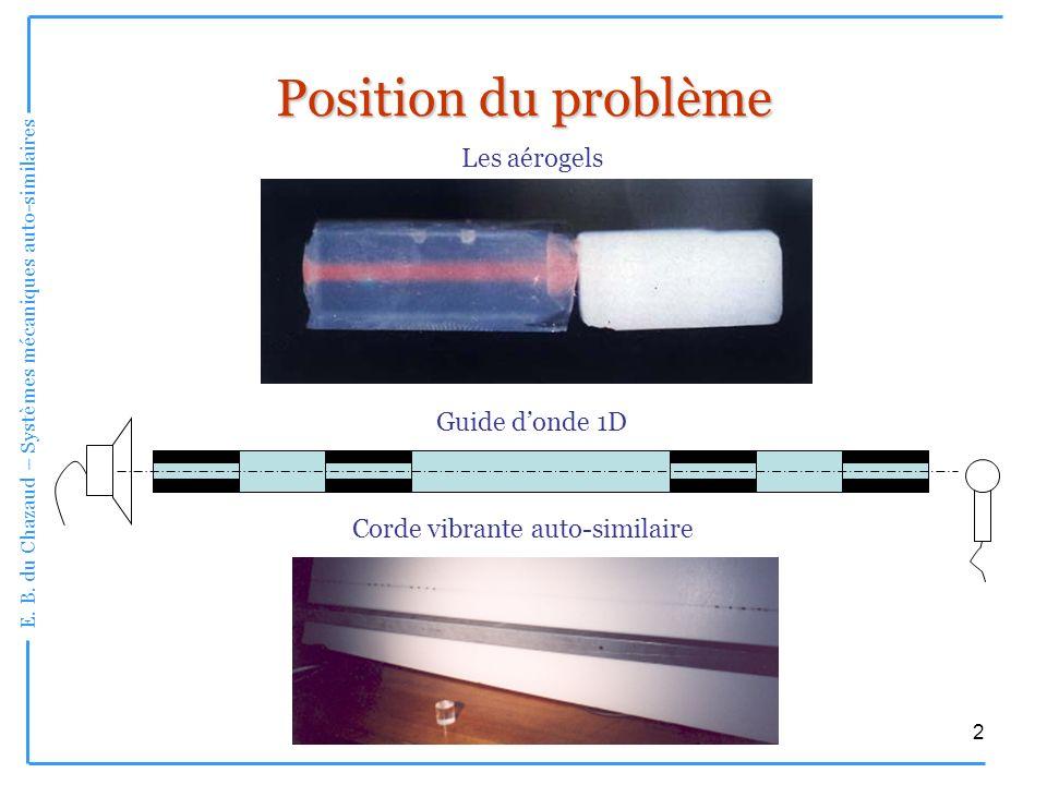 Position du problème Les aérogels Guide d'onde 1D