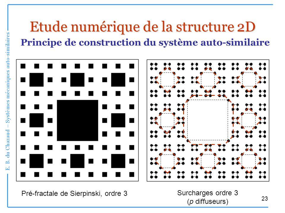 Etude numérique de la structure 2D