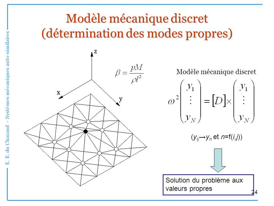 Modèle mécanique discret (détermination des modes propres)