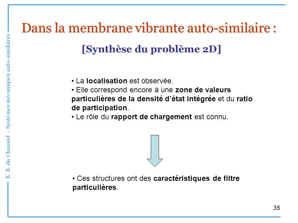 Dans la membrane vibrante auto-similaire :