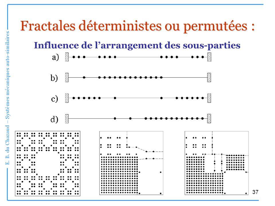 Fractales déterministes ou permutées :