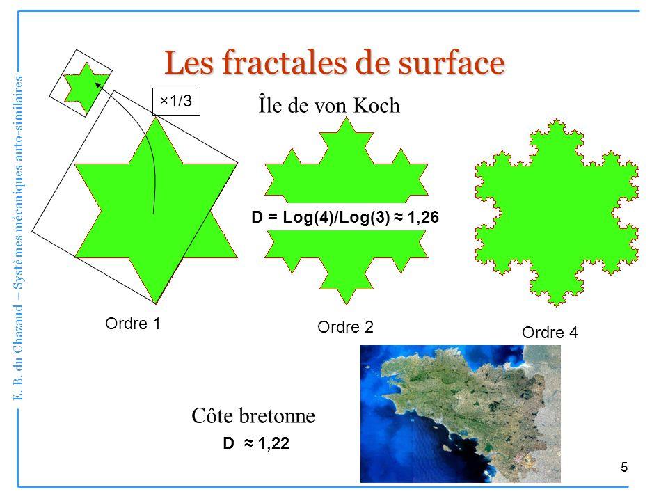 Les fractales de surface