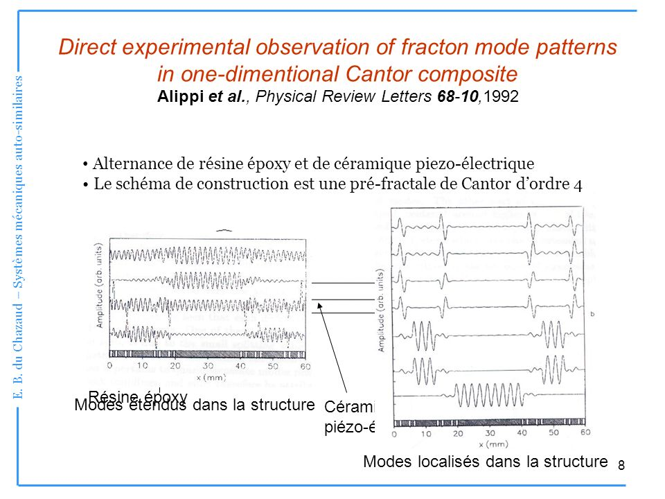 Alippi et al., Physical Review Letters 68-10,1992