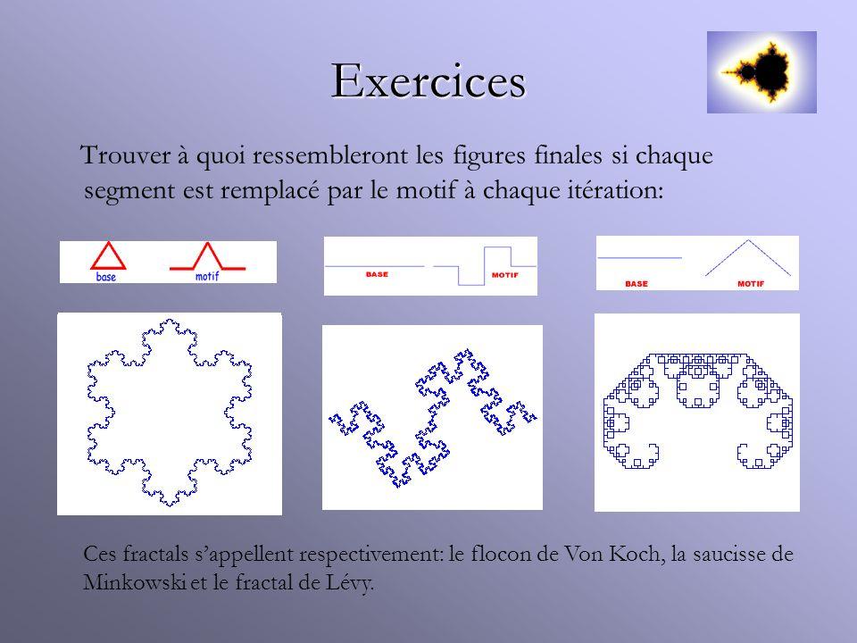 Exercices Trouver à quoi ressembleront les figures finales si chaque segment est remplacé par le motif à chaque itération: