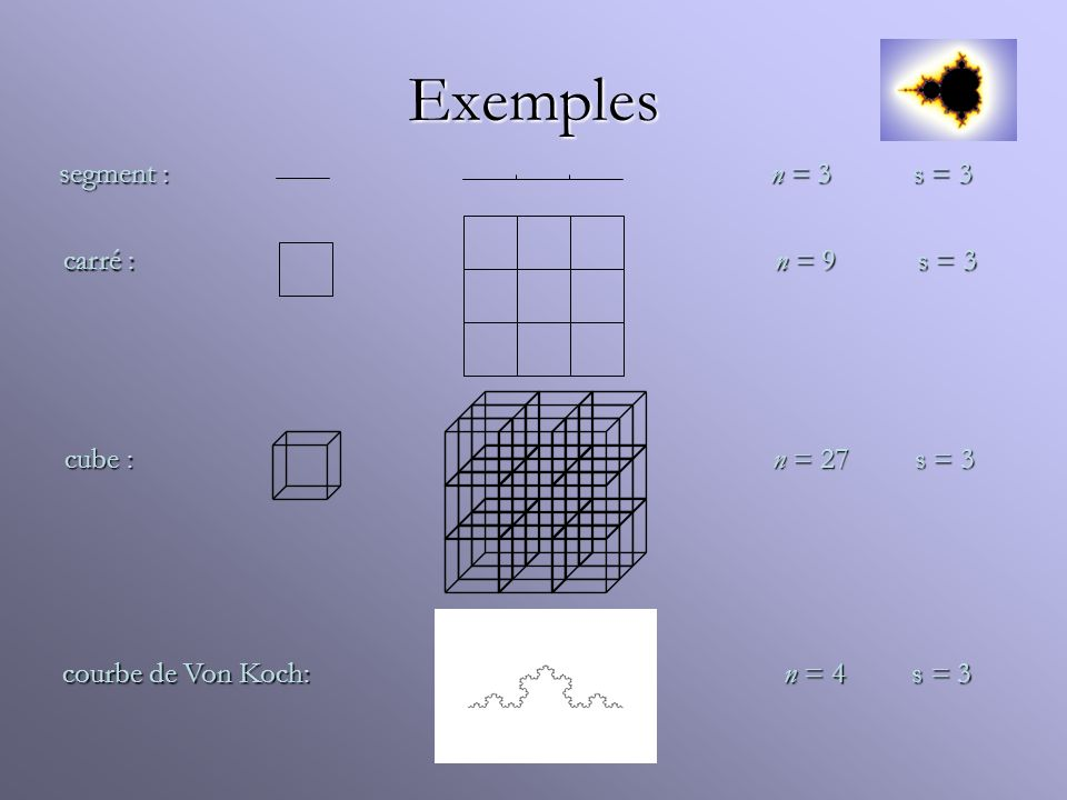 courbe de Von Koch: n = 4 s = 3