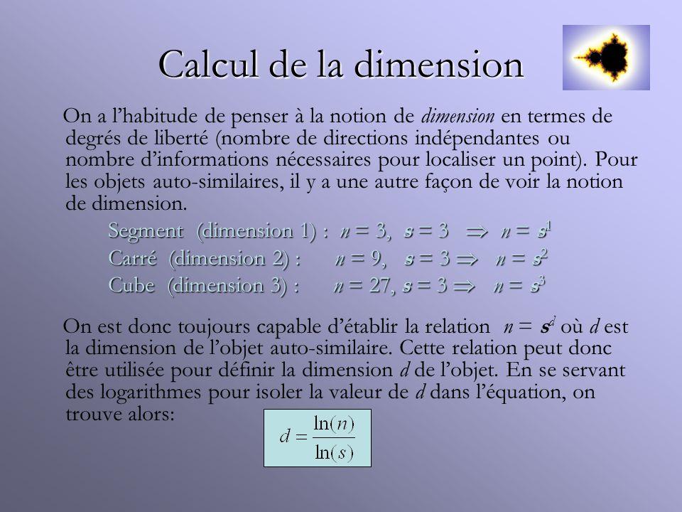 Calcul de la dimension