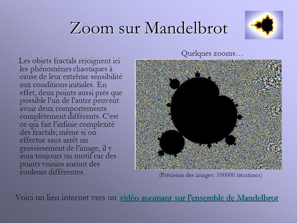 Zoom sur Mandelbrot Quelques zooms…