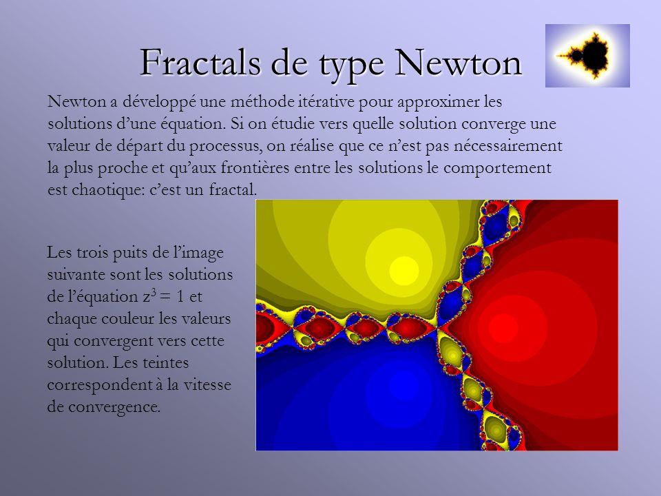 Fractals de type Newton