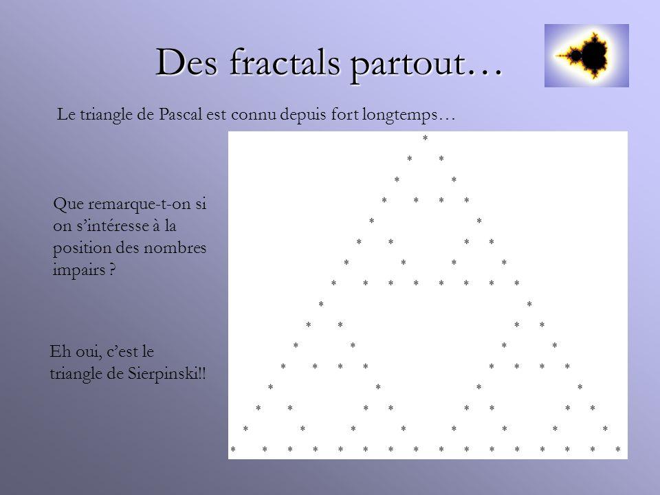 Des fractals partout… Le triangle de Pascal est connu depuis fort longtemps… Que remarque-t-on si on s'intéresse à la position des nombres impairs