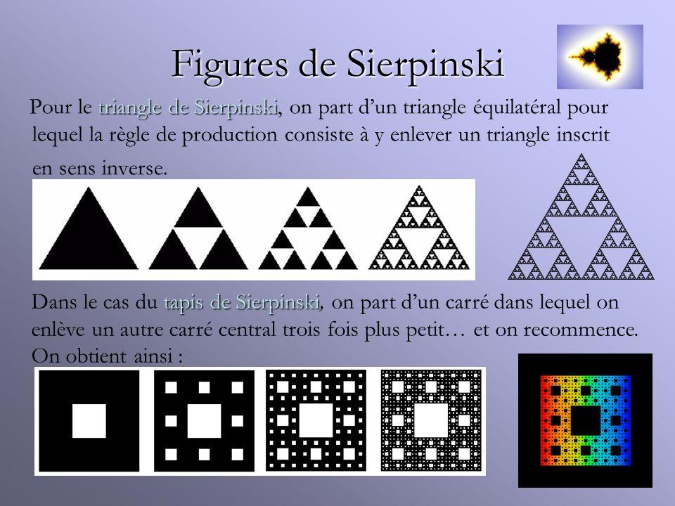 Figures de Sierpinski