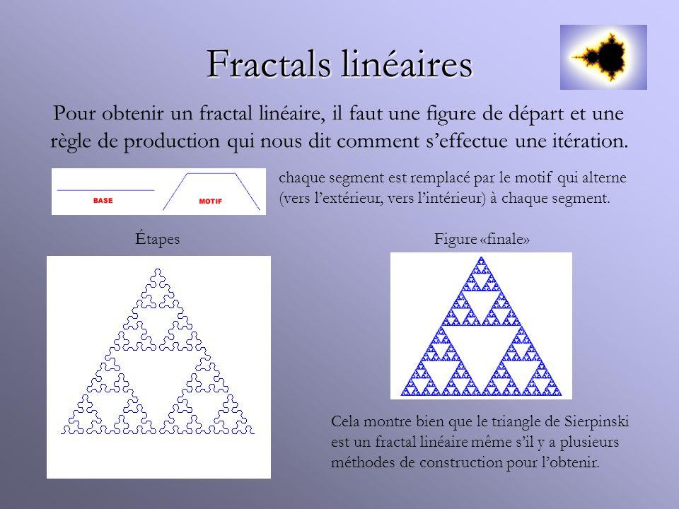 Fractals linéaires