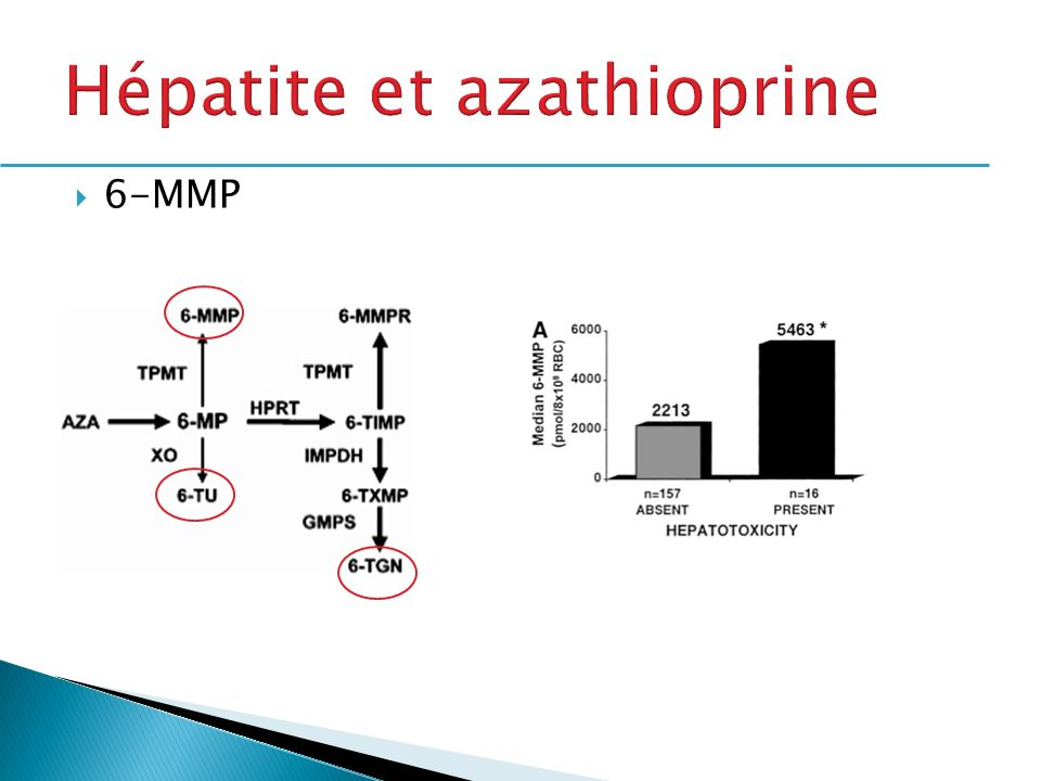 Hépatite et azathioprine