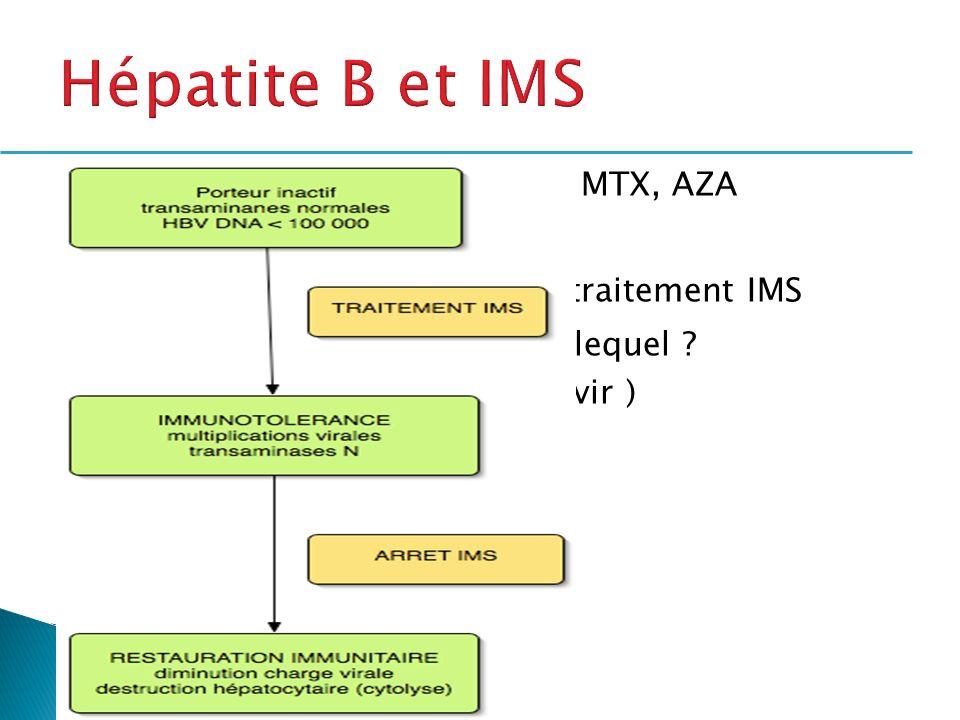Hépatite B et IMS Réactivation virale B avec IFX, MTX, AZA