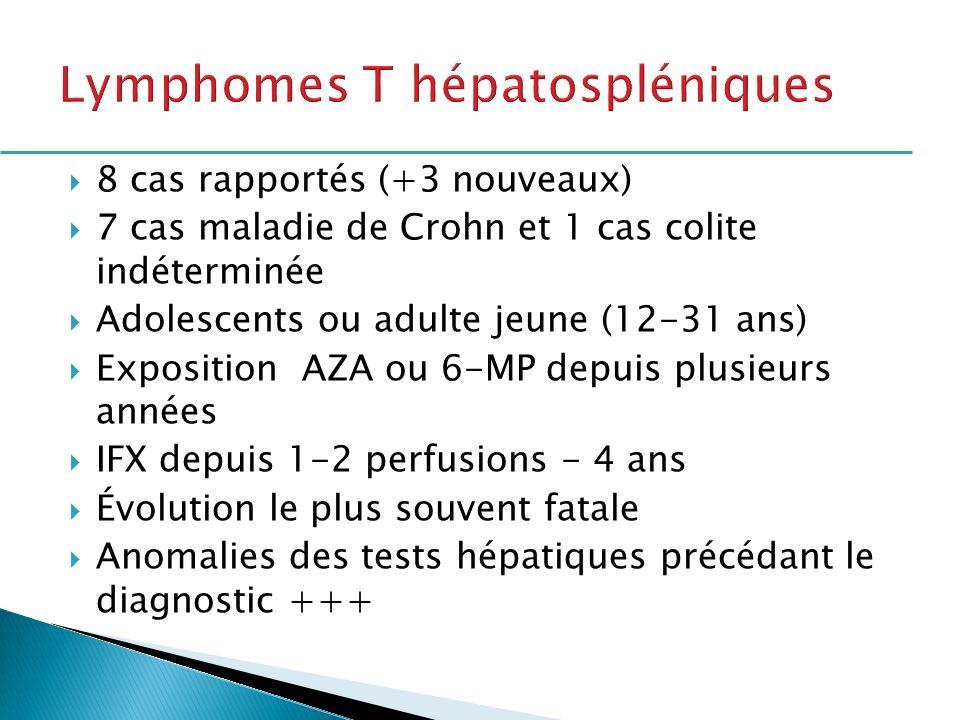 Lymphomes T hépatospléniques