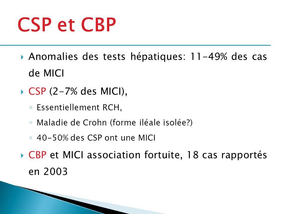 CSP et CBP Anomalies des tests hépatiques: 11-49% des cas de MICI