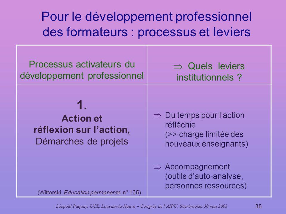 Pour le développement professionnel des formateurs : processus et leviers
