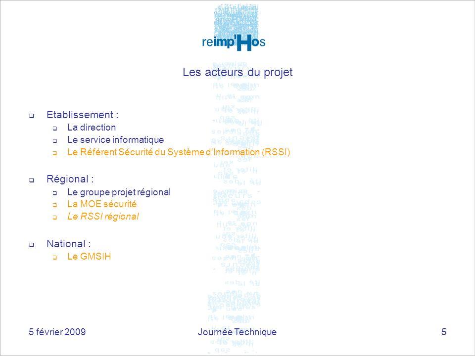 Les acteurs du projet Etablissement : Régional : National :