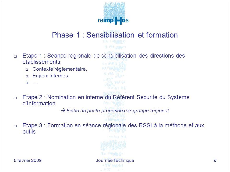 Phase 1 : Sensibilisation et formation
