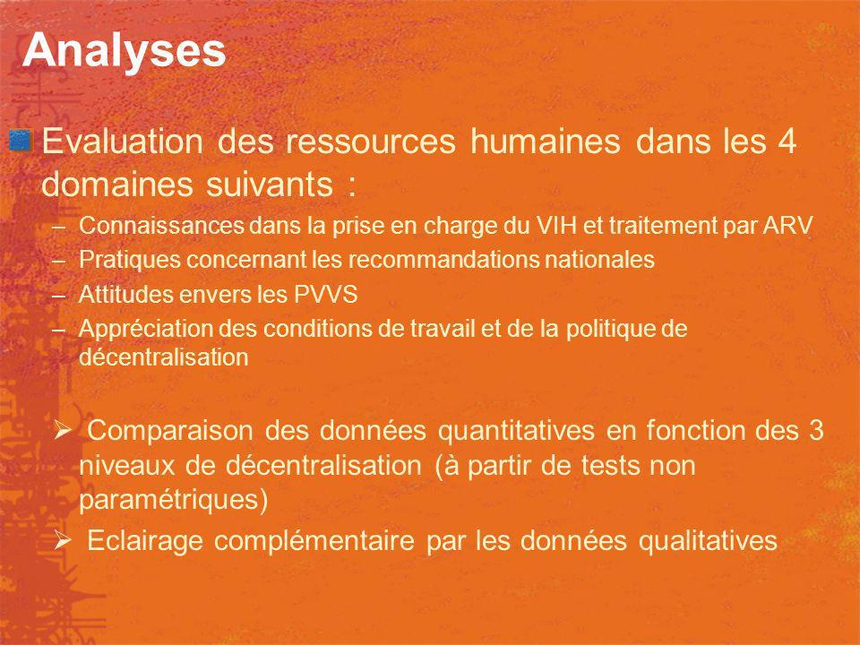 Analyses Evaluation des ressources humaines dans les 4 domaines suivants : Connaissances dans la prise en charge du VIH et traitement par ARV.