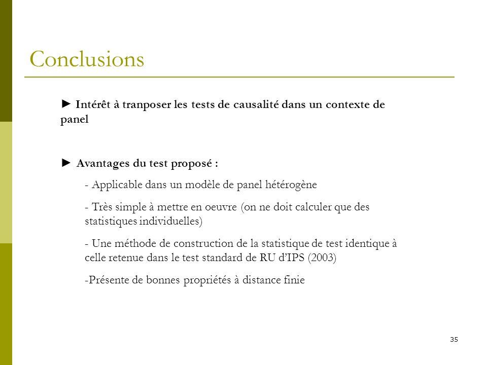 Conclusions ► Intérêt à tranposer les tests de causalité dans un contexte de panel. ► Avantages du test proposé :