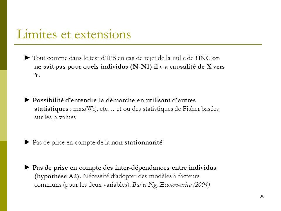 Limites et extensions