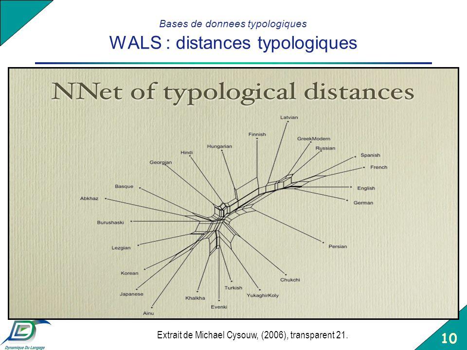 Bases de donnees typologiques WALS : distances typologiques