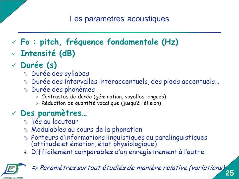 Les parametres acoustiques