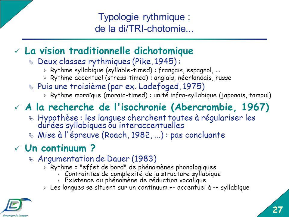 Typologie rythmique : de la di/TRI-chotomie...