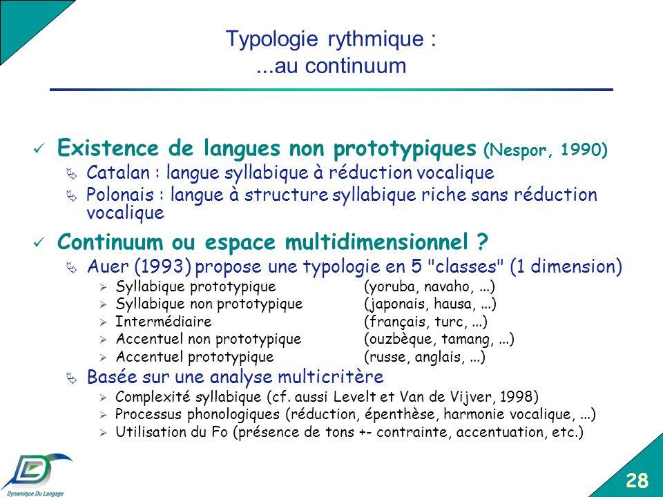 Typologie rythmique : ...au continuum