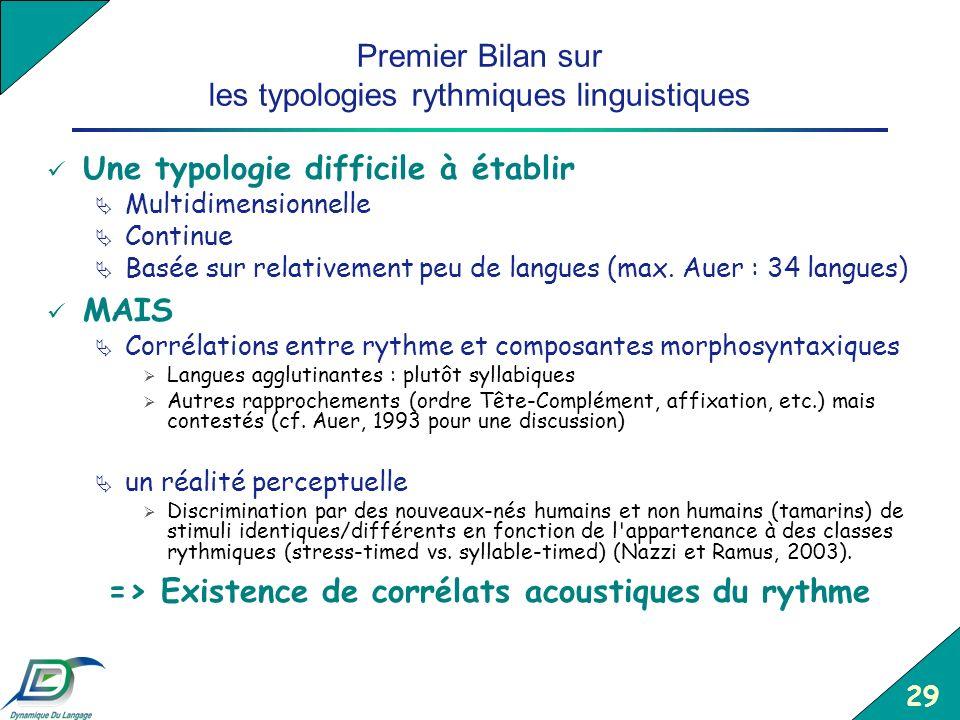 Premier Bilan sur les typologies rythmiques linguistiques