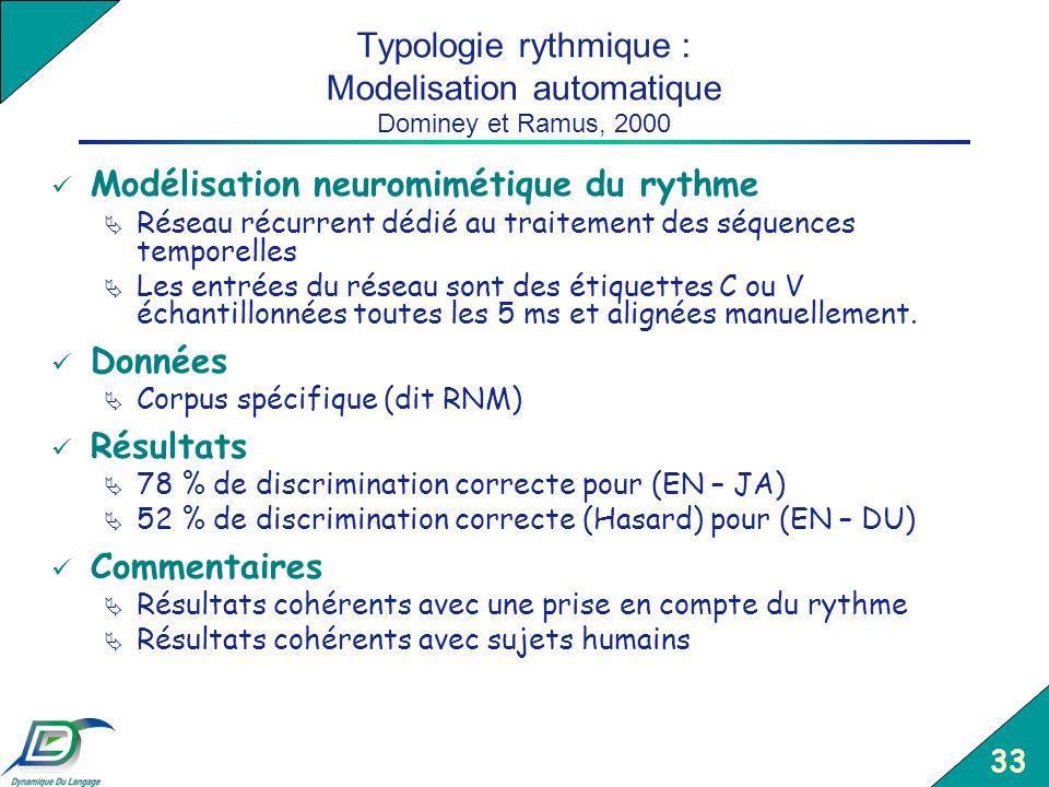 Typologie rythmique : Modelisation automatique Dominey et Ramus, 2000