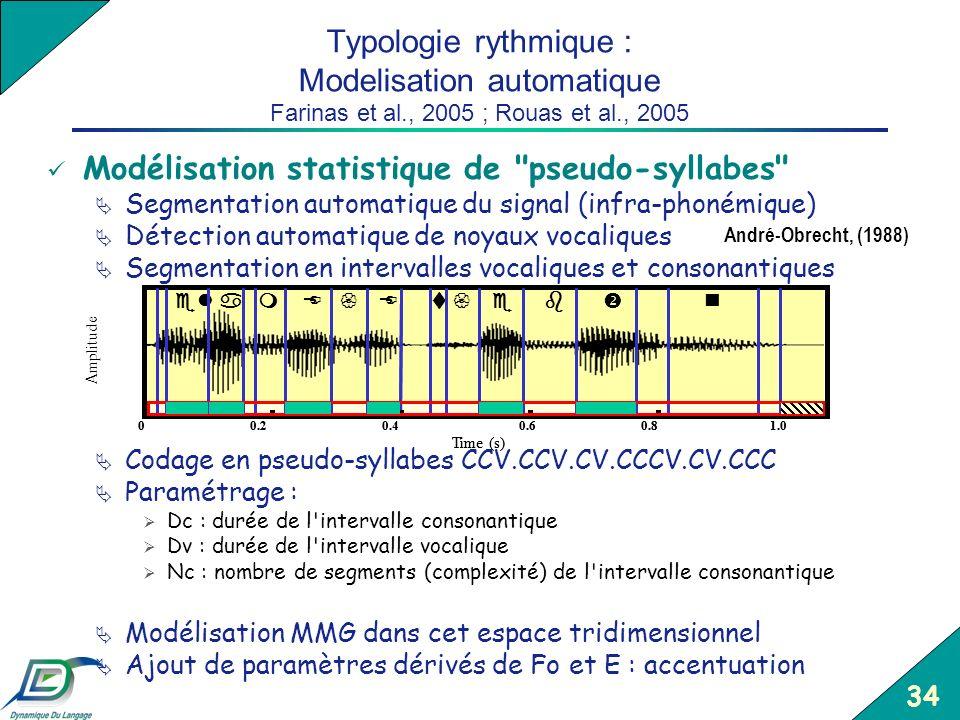 Modélisation statistique de pseudo-syllabes