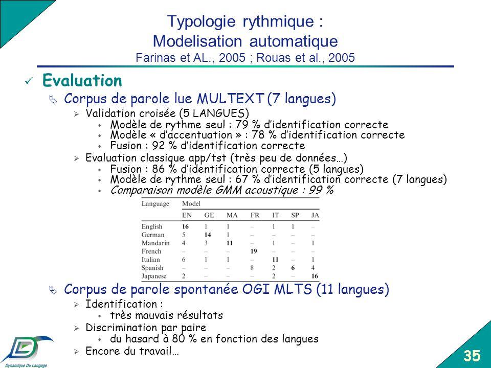 Typologie rythmique : Modelisation automatique Farinas et AL