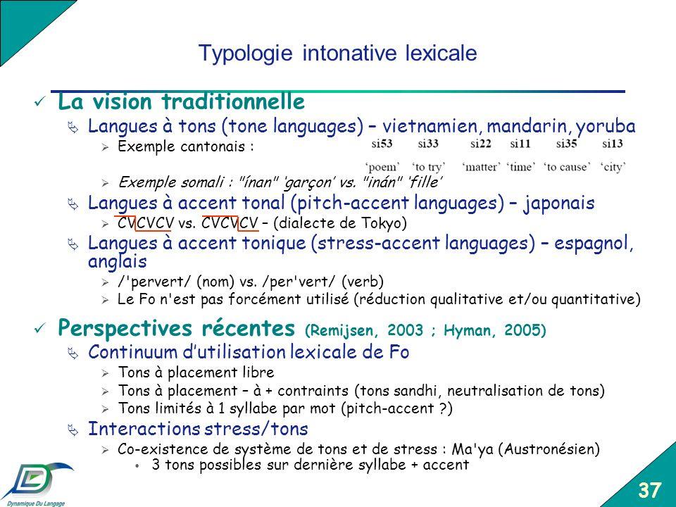 Typologie intonative lexicale