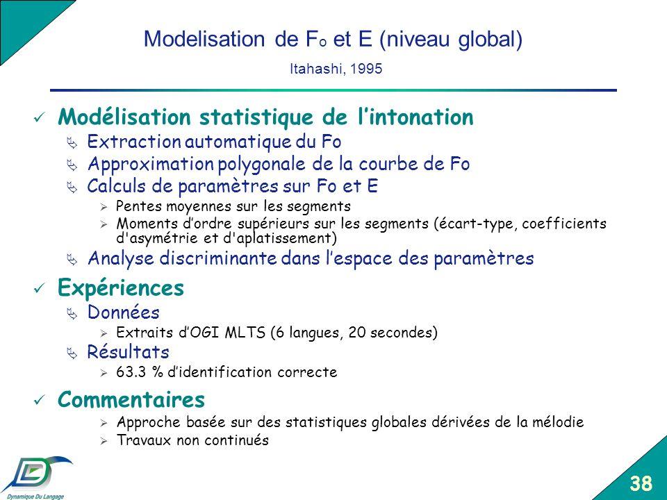 Modelisation de Fo et E (niveau global) Itahashi, 1995