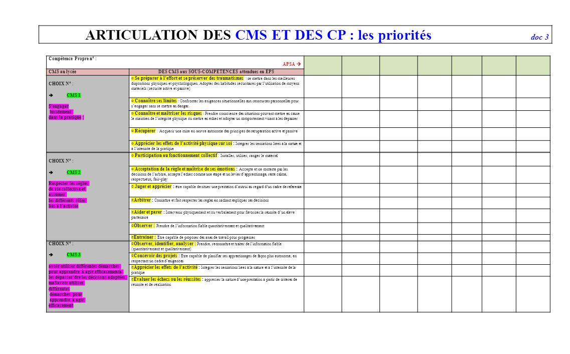 DES CMS aux SOUS-COMPETENCES attendues en EPS