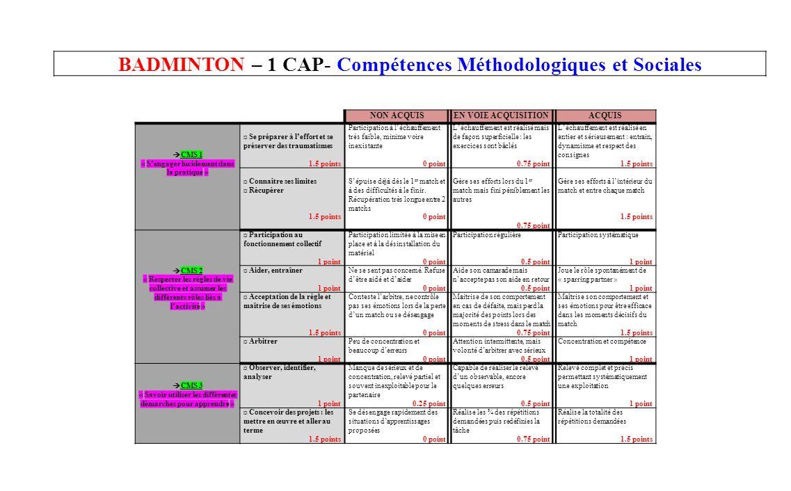 BADMINTON – 1 CAP- Compétences Méthodologiques et Sociales
