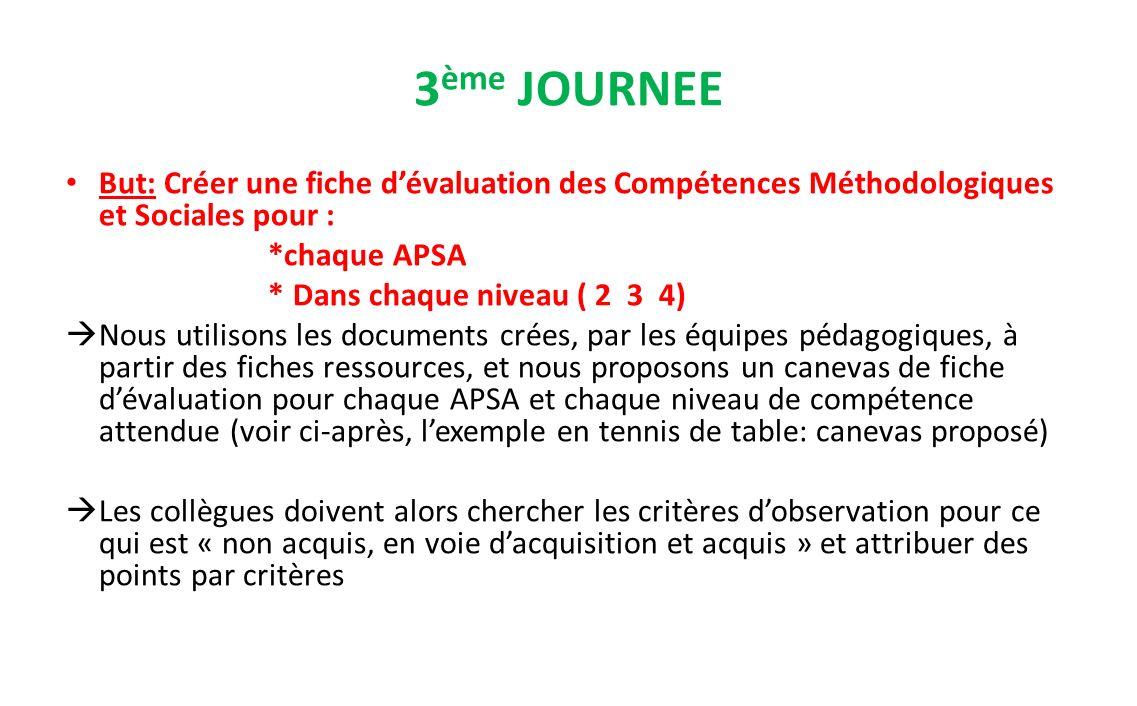 3ème JOURNEE But: Créer une fiche d'évaluation des Compétences Méthodologiques et Sociales pour : *chaque APSA.