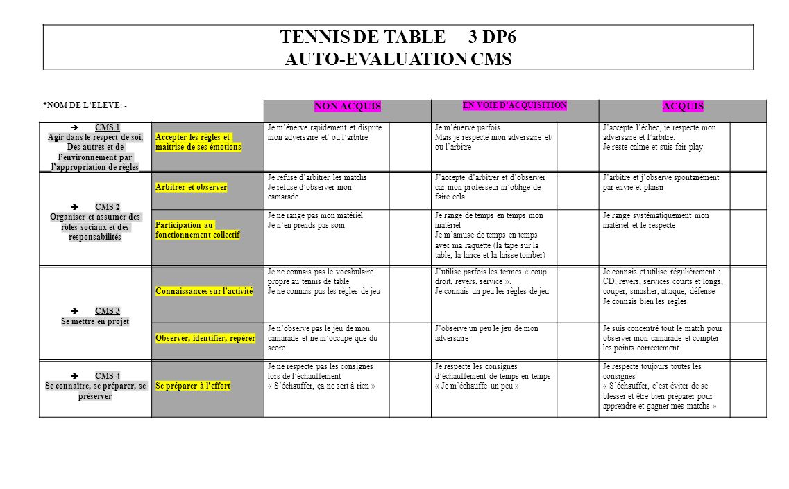 TENNIS DE TABLE 3 DP6 AUTO-EVALUATION CMS NON ACQUIS ACQUIS