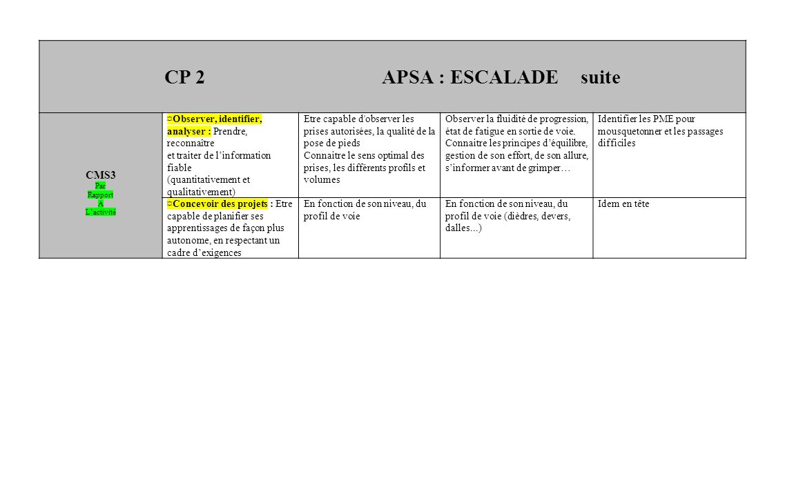 CP 2 APSA : ESCALADE suite