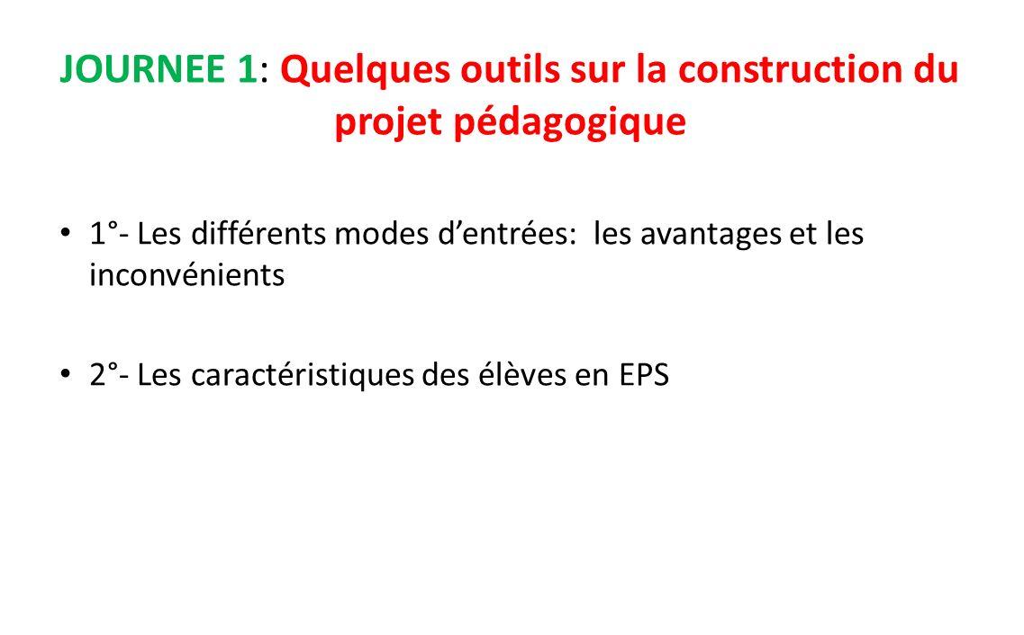 JOURNEE 1: Quelques outils sur la construction du projet pédagogique