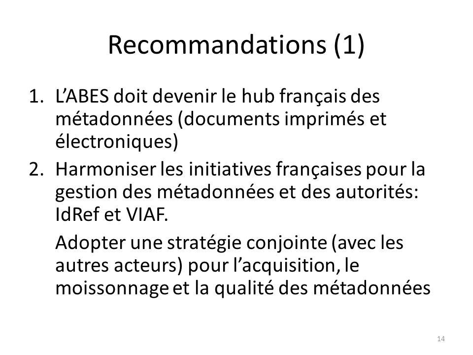 Recommandations (1) L'ABES doit devenir le hub français des métadonnées (documents imprimés et électroniques)