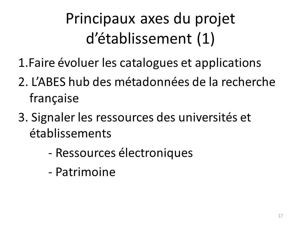 Principaux axes du projet d'établissement (1)