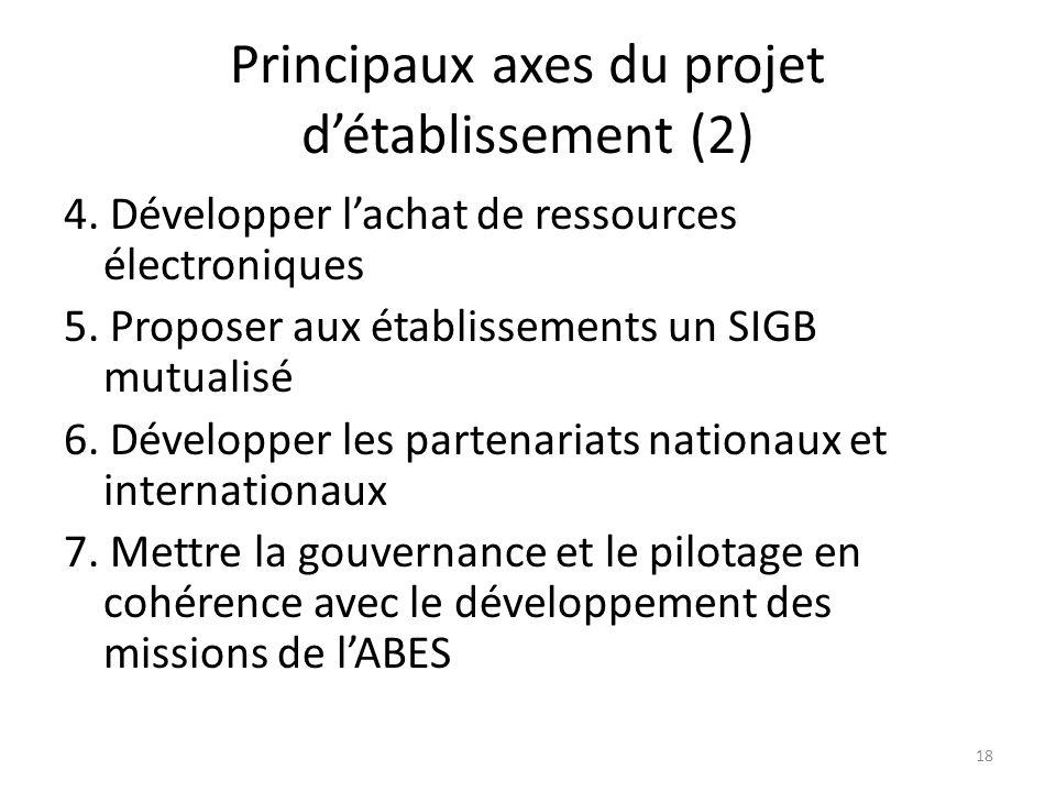 Principaux axes du projet d'établissement (2)