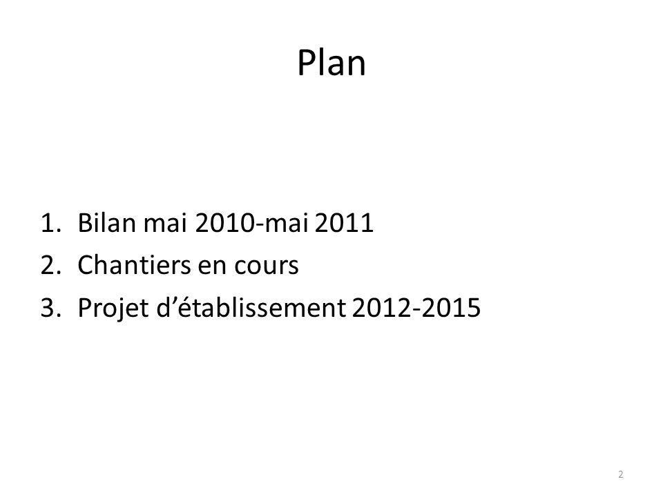 Plan Bilan mai 2010-mai 2011 Chantiers en cours