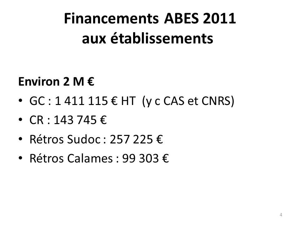 Financements ABES 2011 aux établissements