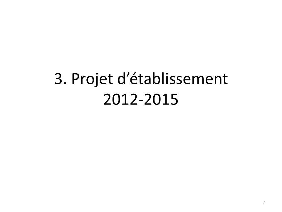 3. Projet d'établissement 2012-2015