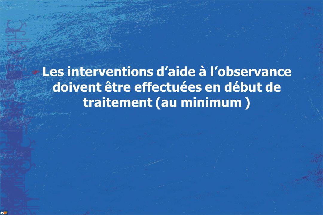 Les interventions d'aide à l'observance doivent être effectuées en début de traitement (au minimum )