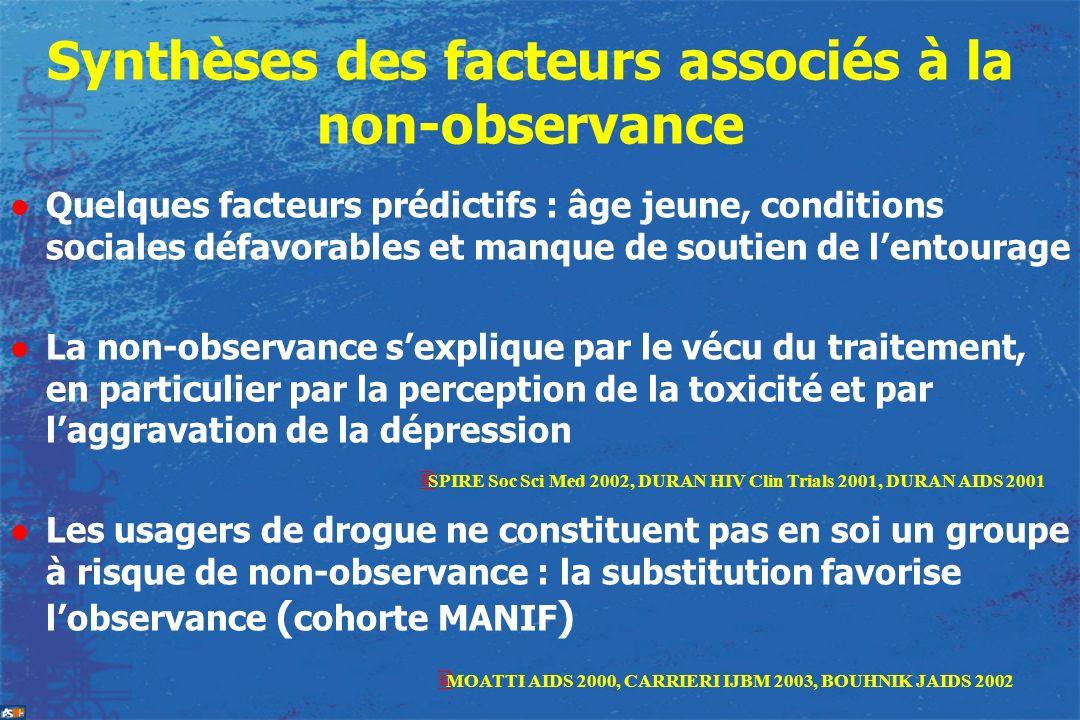 Synthèses des facteurs associés à la non-observance