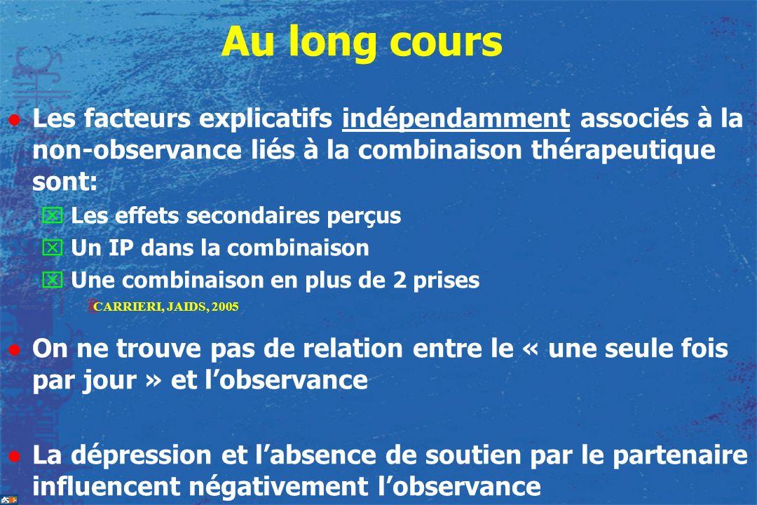 Au long coursLes facteurs explicatifs indépendamment associés à la non-observance liés à la combinaison thérapeutique sont: